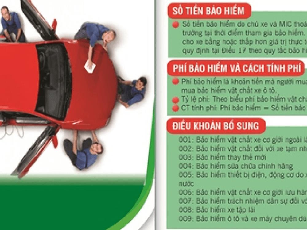 Những hạng mục cần lưu ý khi mua bảo hiểm ô tô quân đội MIC