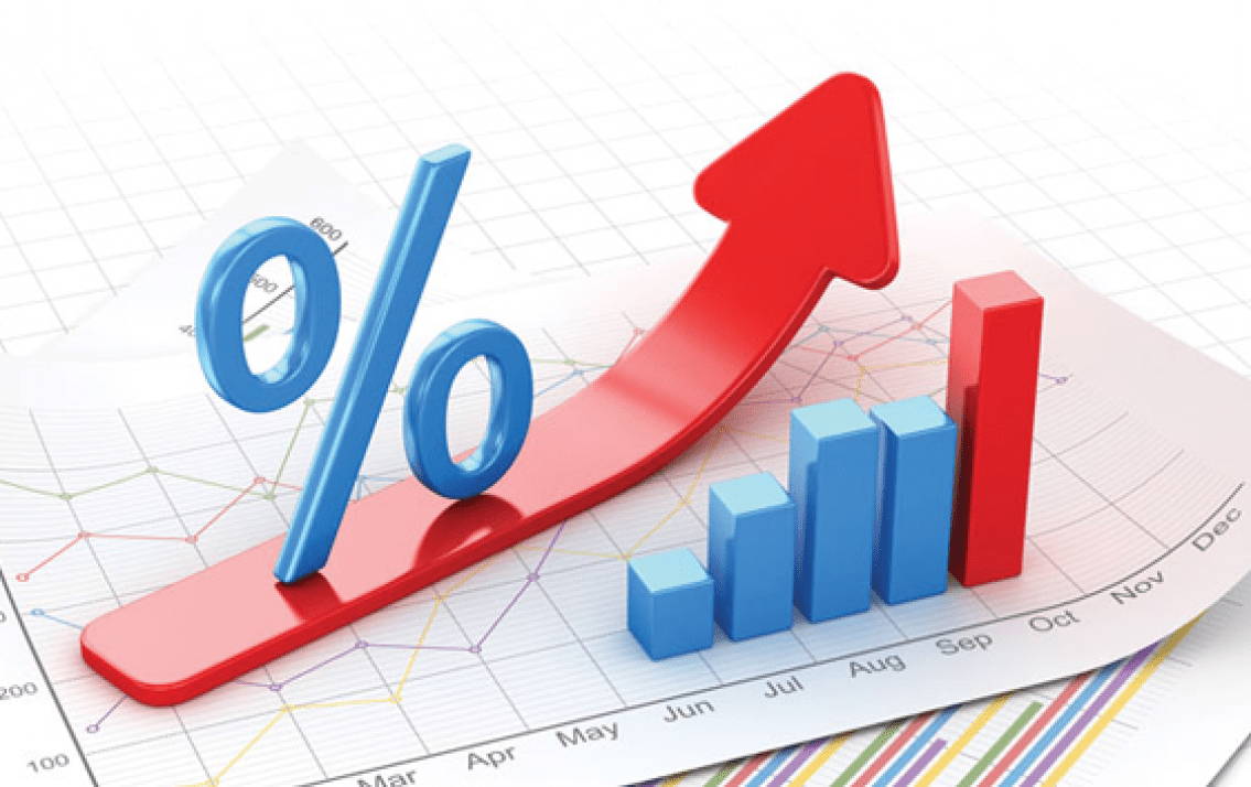 Biên độ lãi suất là gì? Cách tính lãi suất cho vay theo biên độ?