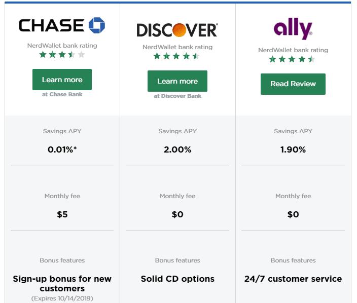 So sánh lãi suất gửi tiết kiệm giữa ngân hàng Chase, Discover và Ally